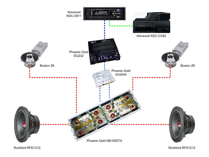 Amazing Car Stereo System Diagram Pictures - Everything You Need to ...